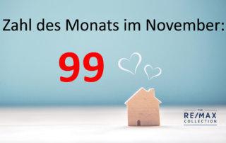 Zahl des Monats im November