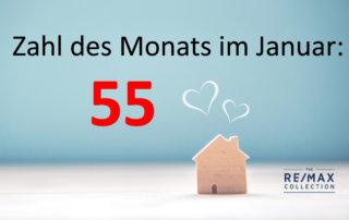 Zahl des Monats im Januar