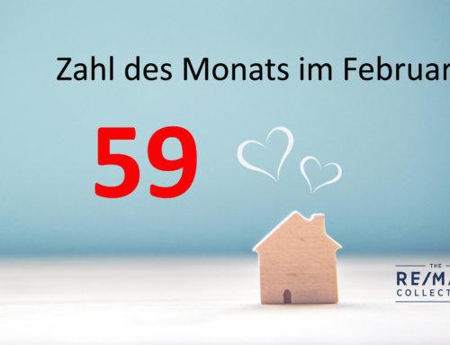 Zahl des Monatsim Februar
