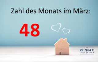Zahl des Monats im März